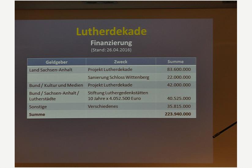 """Finanzierung der """"Luther-Dekade"""""""
