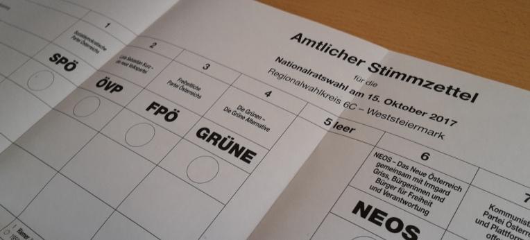 Wahl Österreich 2017