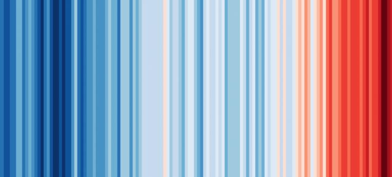 "Ausschnitt der sogenannten ""Warming Stripes"""