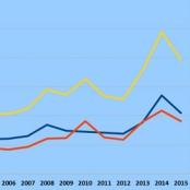 Grafik: kirchenaustritt.de